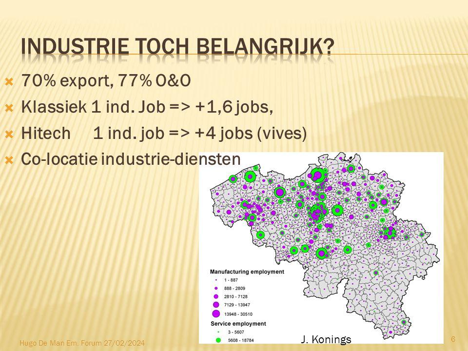  70% export, 77% O&O  Klassiek 1 ind. Job => +1,6 jobs,  Hitech 1 ind.