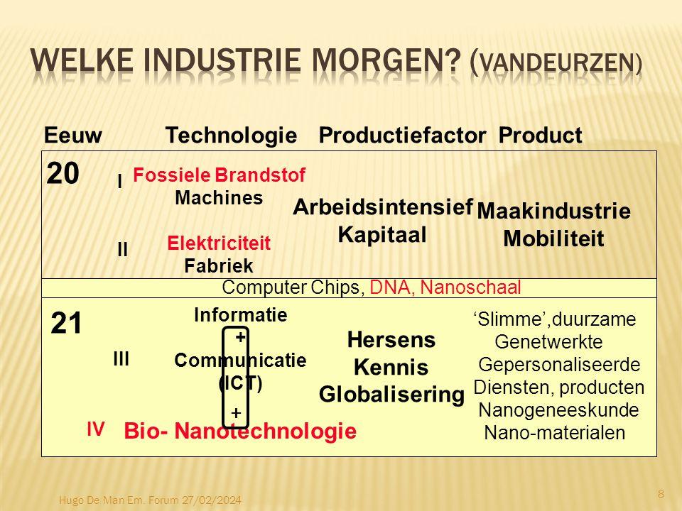 - + + Ongeschoold Laag loon Niet Automatiseerbaar Klassieke Bediende Arbeider Automatiseerbaar Hooggeschoold Hoog loon HiTech http://www.technologyreview.com/featuredstory/515926/how-technology-is- destroying-jobs/?utm_campaign=newsletters&utm_source=newsletter-daily- all&utm_medium=email&utm_content=20130617 9 Hugo De Man Em.