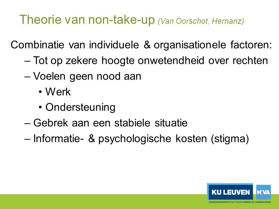 Theorie van non-take-up (Van Oorschot, Hernanz) Combinatie van individuele & organisationele factoren: –Tot op zekere hoogte onwetendheid over rechten