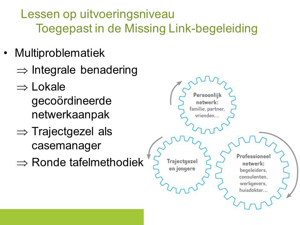 Lessen op uitvoeringsniveau Toegepast in de Missing Link-begeleiding Multiproblematiek  Integrale benadering  Lokale gecoördineerde netwerkaanpak 