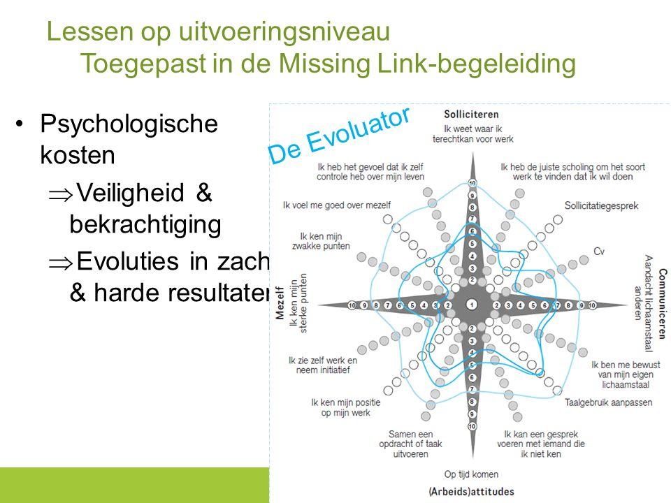 Lessen op uitvoeringsniveau Toegepast in de Missing Link-begeleiding Psychologische kosten  Veiligheid & bekrachtiging  Evoluties in zachte & harde