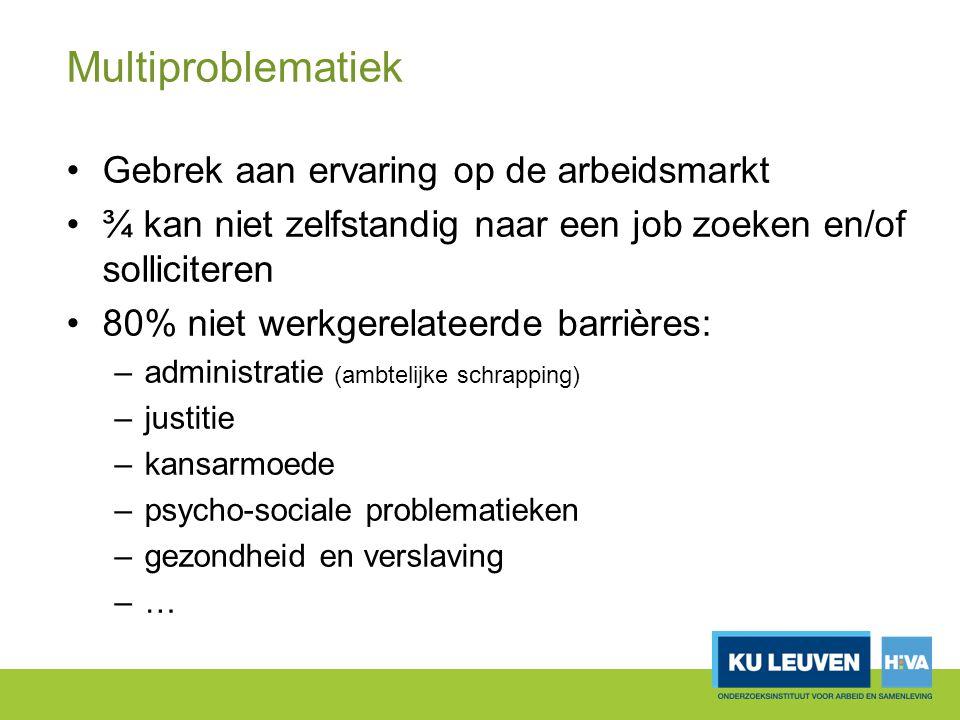 Multiproblematiek Gebrek aan ervaring op de arbeidsmarkt ¾ kan niet zelfstandig naar een job zoeken en/of solliciteren 80% niet werkgerelateerde barri