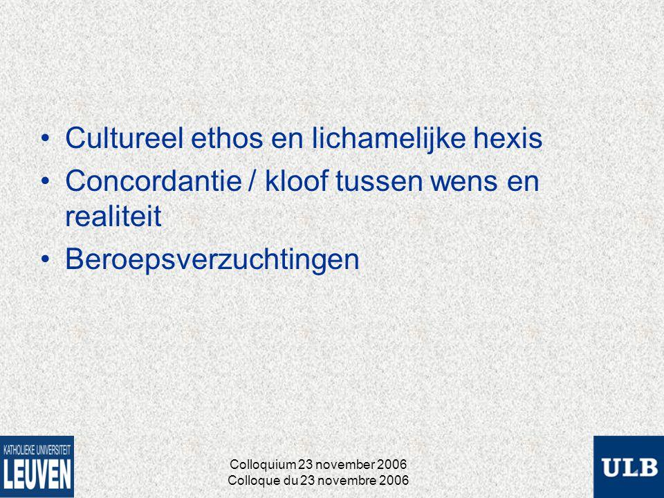 Cultureel ethos en lichamelijke hexis Concordantie / kloof tussen wens en realiteit Beroepsverzuchtingen Colloquium 23 november 2006 Colloque du 23 novembre 2006