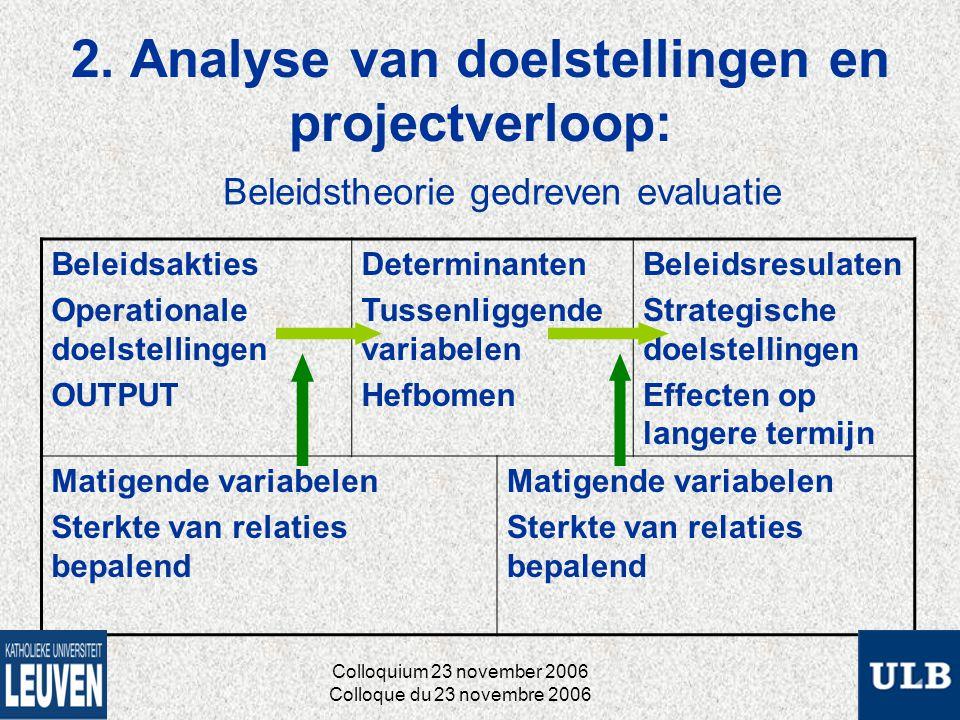 2. Analyse van doelstellingen en projectverloop: Beleidsakties Operationale doelstellingen OUTPUT Determinanten Tussenliggende variabelen Hefbomen Bel