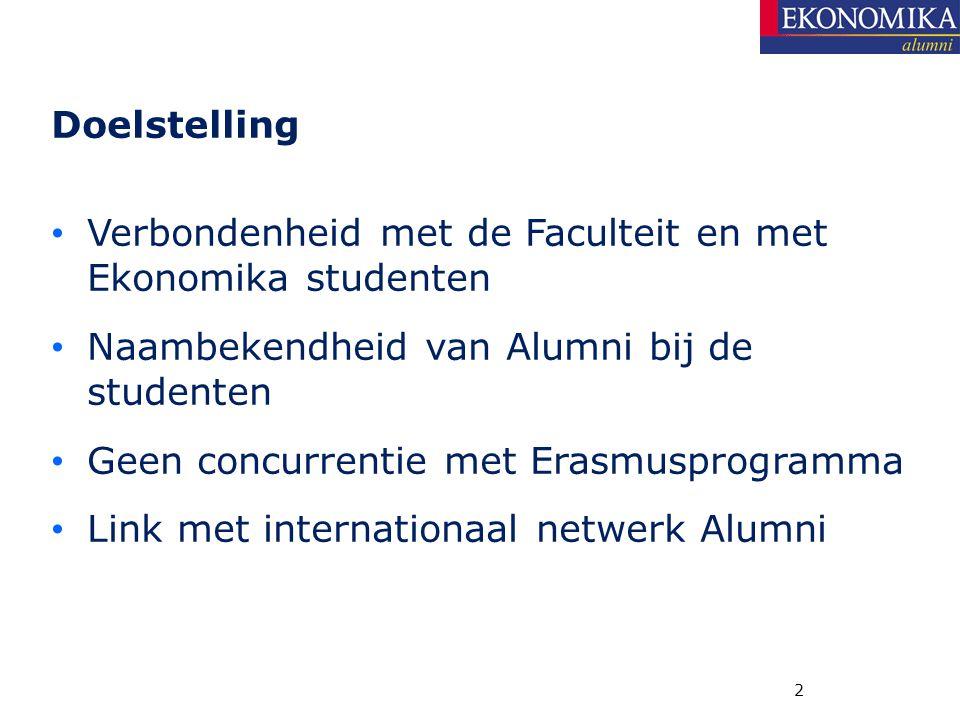 2 Doelstelling Verbondenheid met de Faculteit en met Ekonomika studenten Naambekendheid van Alumni bij de studenten Geen concurrentie met Erasmusprogr