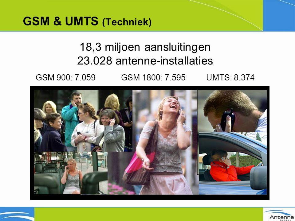 GSM & UMTS (Techniek) 18,3 miljoen aansluitingen 23.028 antenne-installaties GSM 900: 7.059GSM 1800: 7.595UMTS: 8.374