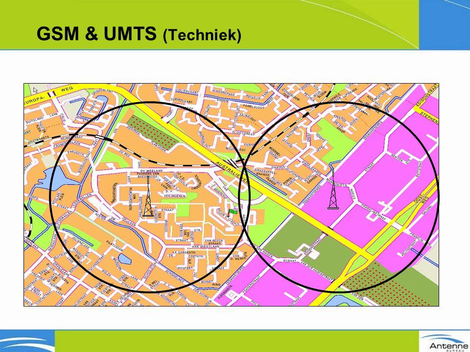 GSM & UMTS (Techniek)