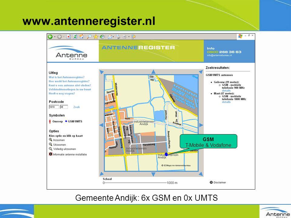 Gemeente Andijk: 6x GSM en 0x UMTS GSM T-Mobile & Vodafone