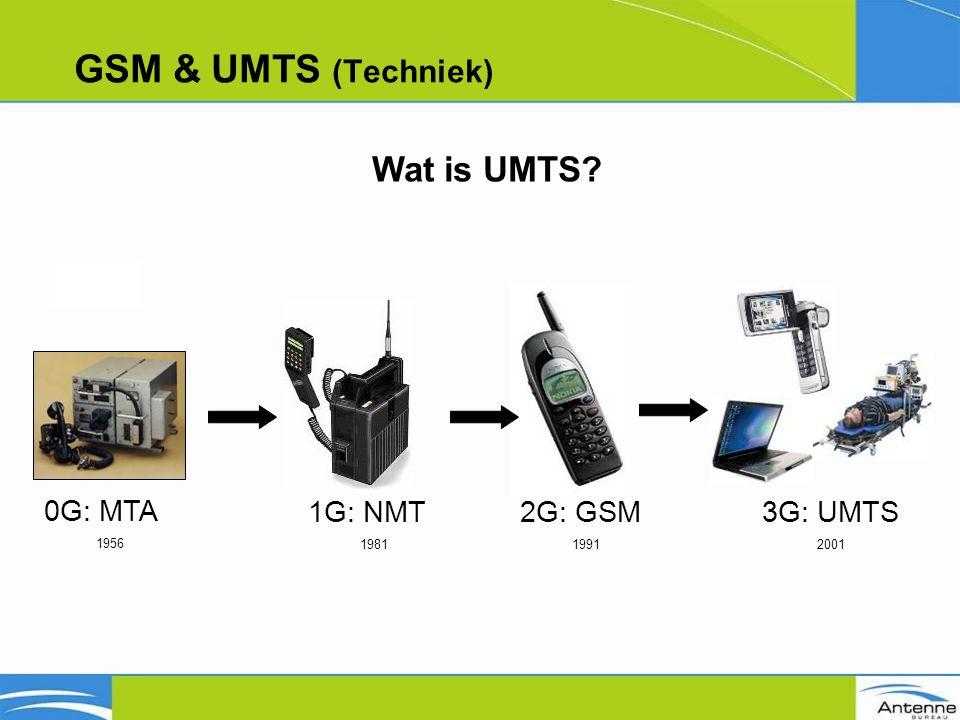 GSM & UMTS (Techniek) Wat is UMTS 1G: NMT 1981 2G: GSM 1991 3G: UMTS 2001 0G: MTA 1956
