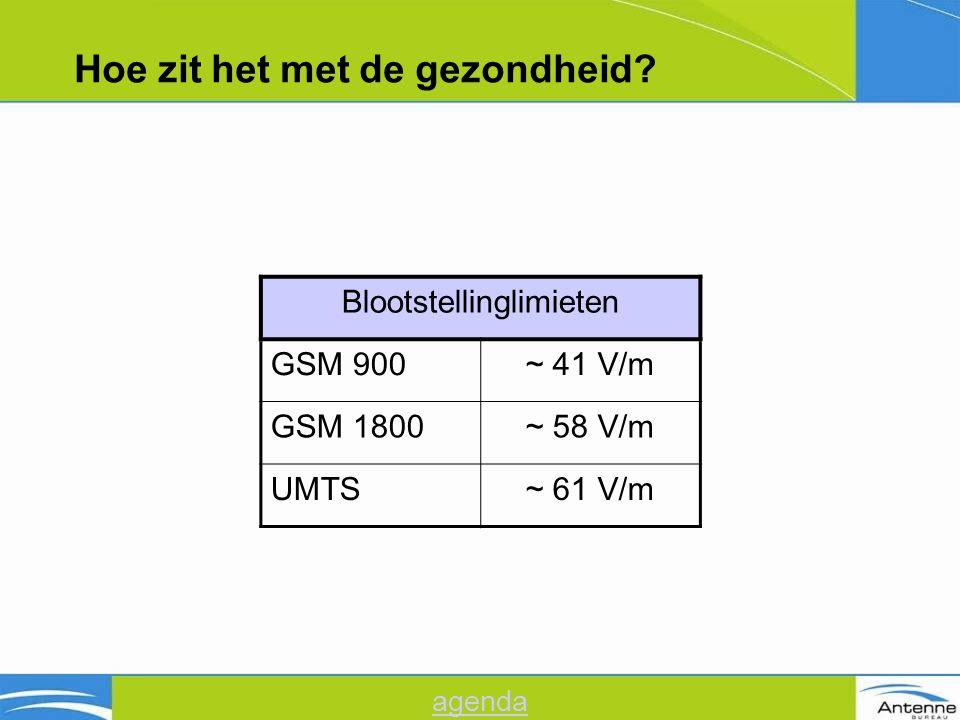 Blootstellinglimieten GSM 900~ 41 V/m GSM 1800~ 58 V/m UMTS~ 61 V/m Hoe zit het met de gezondheid.