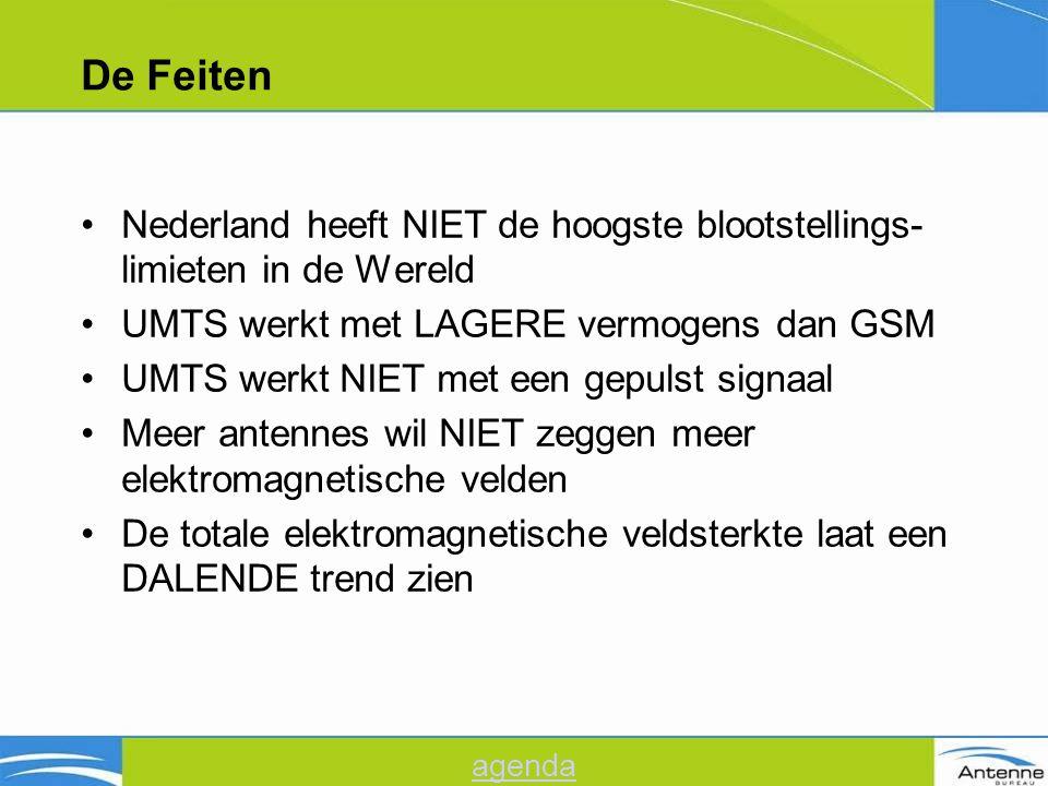 De Feiten Nederland heeft NIET de hoogste blootstellings- limieten in de Wereld UMTS werkt met LAGERE vermogens dan GSM UMTS werkt NIET met een gepulst signaal Meer antennes wil NIET zeggen meer elektromagnetische velden De totale elektromagnetische veldsterkte laat een DALENDE trend zien agenda