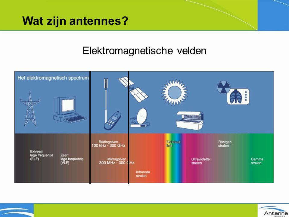 Elektromagnetische velden