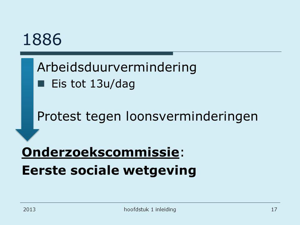 1886 201317  Arbeidsduurvermindering Eis tot 13u/dag  Protest tegen loonsverminderingen Onderzoekscommissie: Eerste sociale wetgeving hoofdstuk 1 in