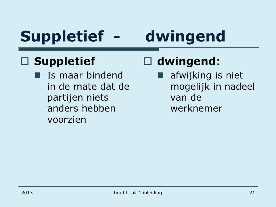Suppletief - dwingend 201321  Suppletief Is maar bindend in de mate dat de partijen niets anders hebben voorzien  dwingend: afwijking is niet mogeli