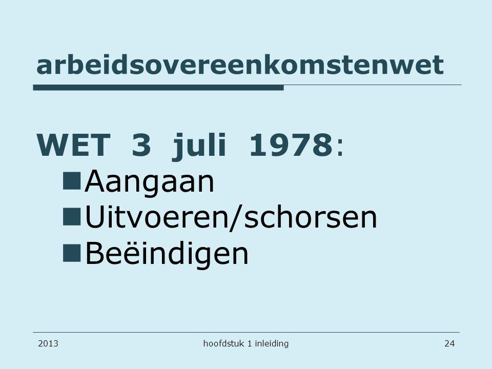 arbeidsovereenkomstenwet 201324 WET 3 juli 1978: Aangaan Uitvoeren/schorsen Beëindigen hoofdstuk 1 inleiding