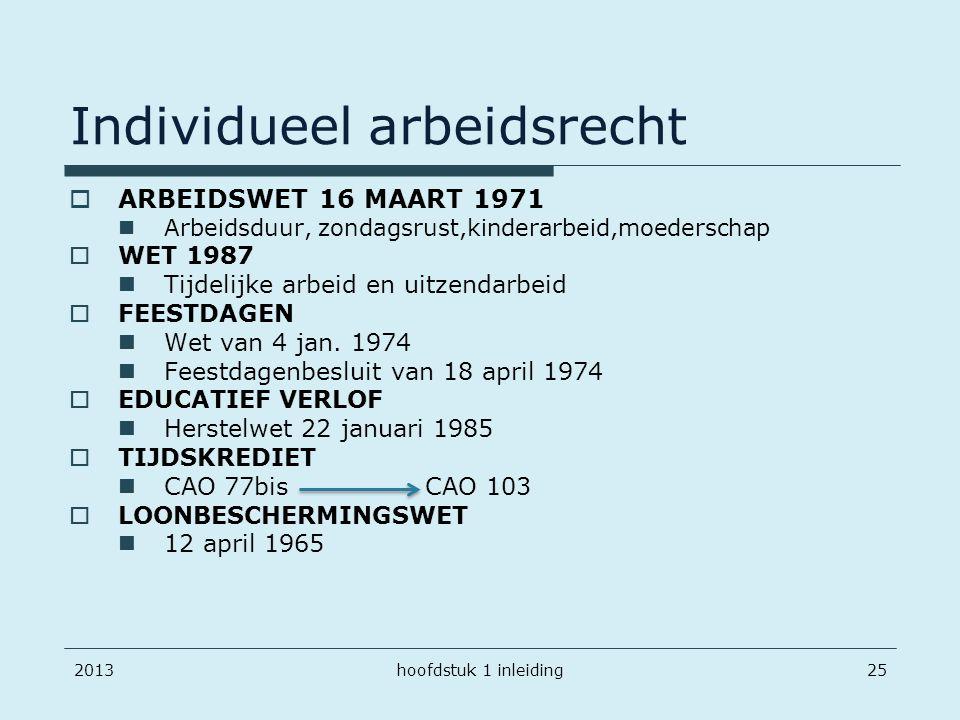 Individueel arbeidsrecht 201325  ARBEIDSWET 16 MAART 1971 Arbeidsduur, zondagsrust,kinderarbeid,moederschap  WET 1987 Tijdelijke arbeid en uitzendar
