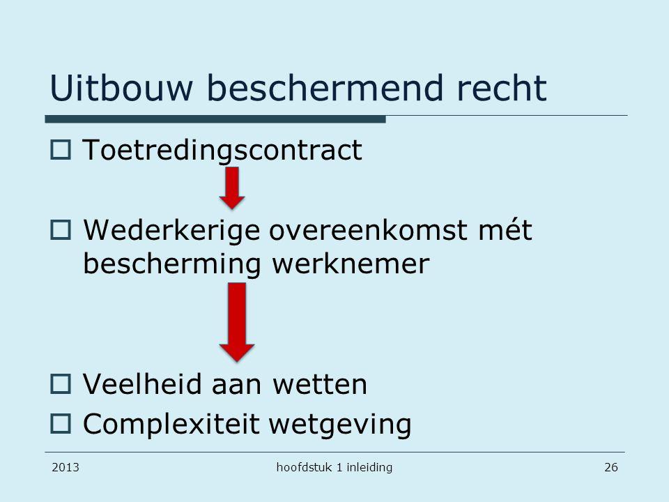 Uitbouw beschermend recht  Toetredingscontract  Wederkerige overeenkomst mét bescherming werknemer  Veelheid aan wetten  Complexiteit wetgeving 20