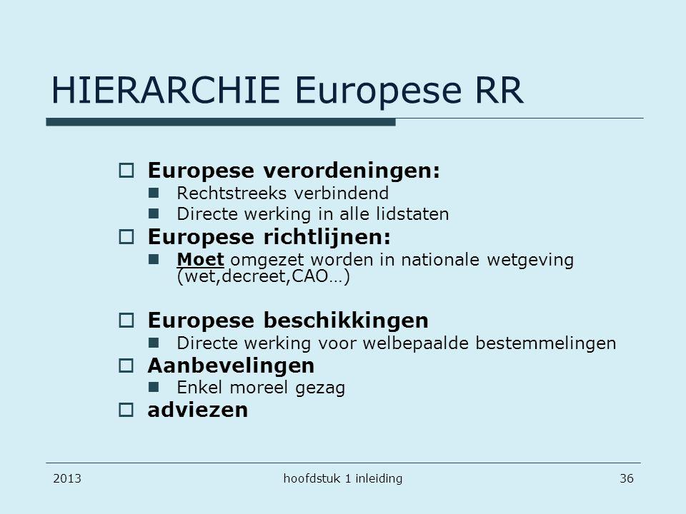 201336 HIERARCHIE Europese RR  Europese verordeningen: Rechtstreeks verbindend Directe werking in alle lidstaten  Europese richtlijnen: Moet omgezet