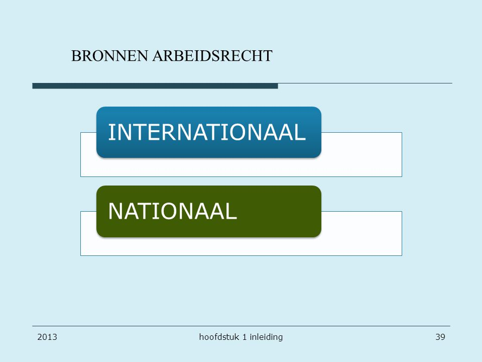 2013hoofdstuk 1 inleiding39 INTERNATIONAALNATIONAAL BRONNEN ARBEIDSRECHT