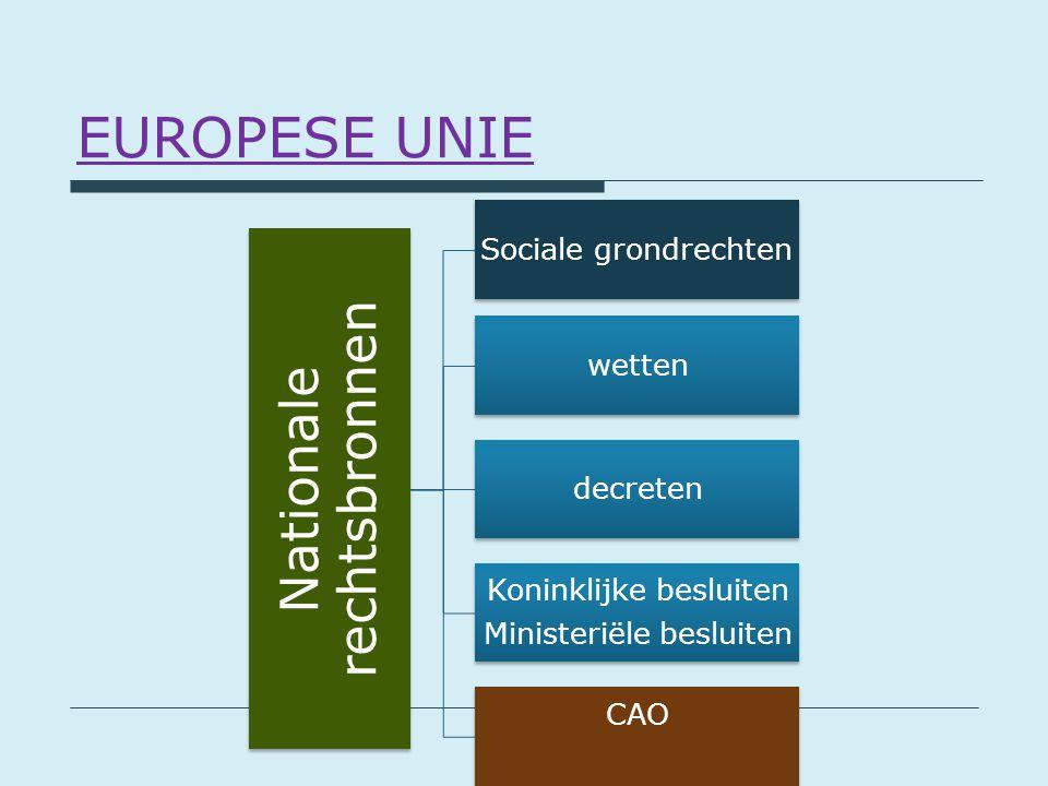 EUROPESE UNIE Nationale rechtsbronnen Sociale grondrechten wetten decreten Koninklijke besluiten Ministeriële besluiten CAO