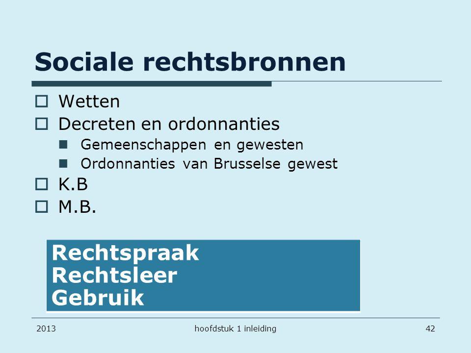 201342 Sociale rechtsbronnen  Wetten  Decreten en ordonnanties Gemeenschappen en gewesten Ordonnanties van Brusselse gewest  K.B  M.B. hoofdstuk 1