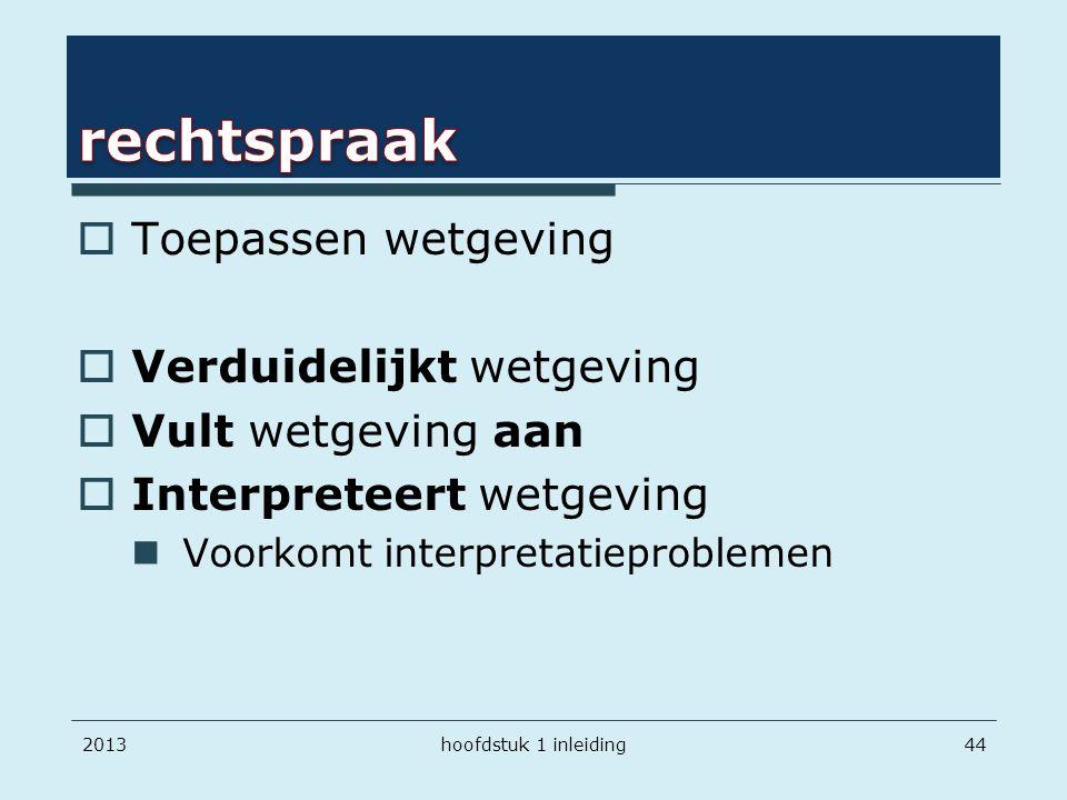 201344  Toepassen wetgeving  Verduidelijkt wetgeving  Vult wetgeving aan  Interpreteert wetgeving Voorkomt interpretatieproblemen hoofdstuk 1 inle