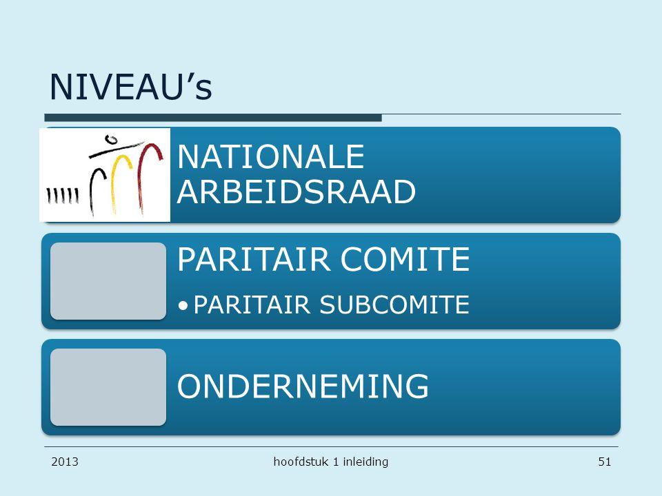NIVEAU's NATIONALE ARBEIDSRAAD PARITAIR COMITE PARITAIR SUBCOMITE ONDERNEMING 2013hoofdstuk 1 inleiding51