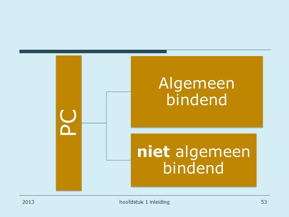 PC Algemeen bindend niet algemeen bindend 2013hoofdstuk 1 inleiding53