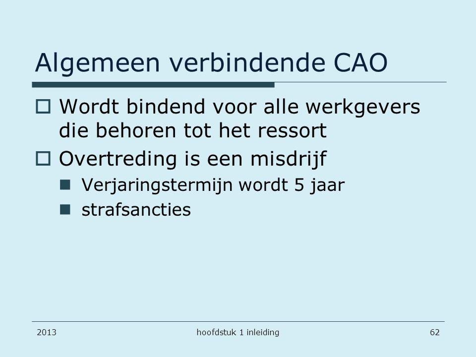 201362 Algemeen verbindende CAO  Wordt bindend voor alle werkgevers die behoren tot het ressort  Overtreding is een misdrijf Verjaringstermijn wordt
