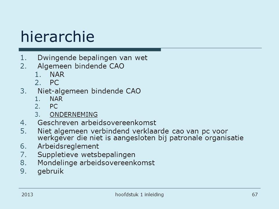 201367 hierarchie 1.Dwingende bepalingen van wet 2.Algemeen bindende CAO 1.NAR 2.PC 3.Niet-algemeen bindende CAO 1.NAR 2.PC 3.ONDERNEMING 4.Geschreven