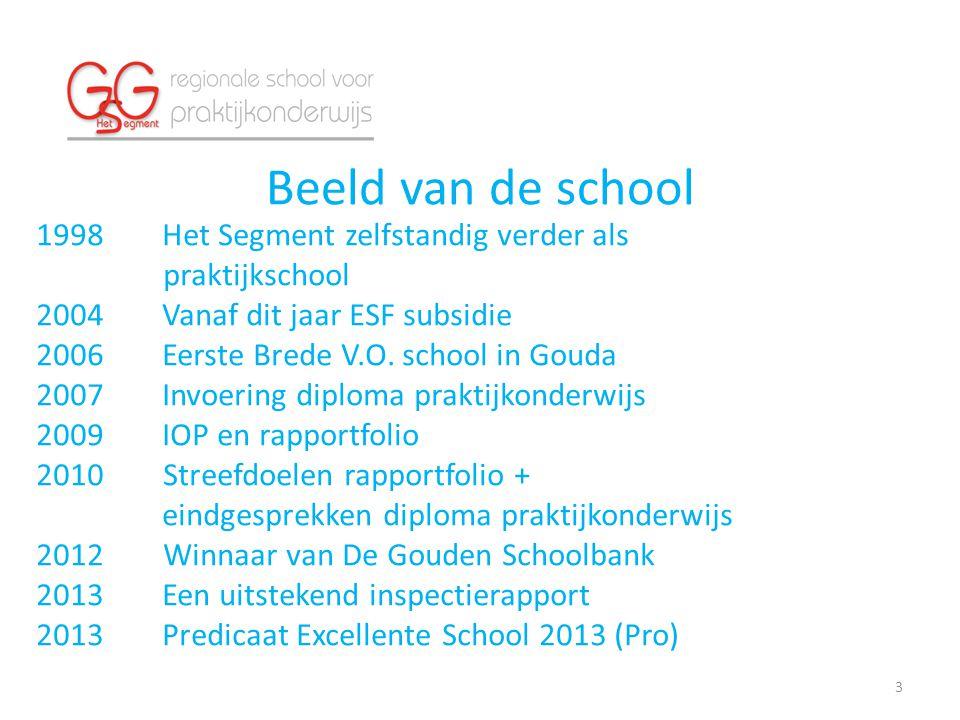 Beeld van de school 1998 Het Segment zelfstandig verder als praktijkschool 2004 Vanaf dit jaar ESF subsidie 2006 Eerste Brede V.O. school in Gouda 200