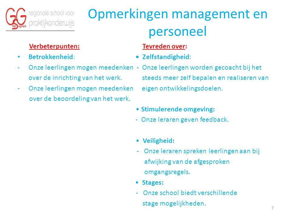 Opmerkingen management en personeel Verbeterpunten: Tevreden over: Betrokkenheid: Zelfstandigheid: -Onze leerlingen mogen meedenken - Onze leerlingen