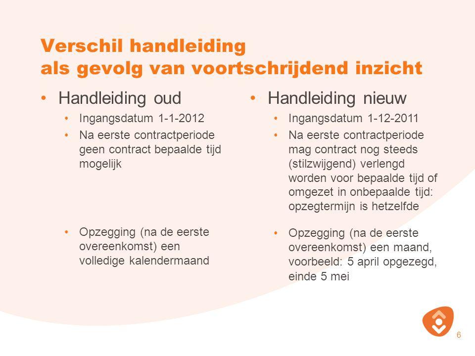 Verschil handleiding als gevolg van voortschrijdend inzicht Handleiding oud Ingangsdatum 1-1-2012 Na eerste contractperiode geen contract bepaalde tij