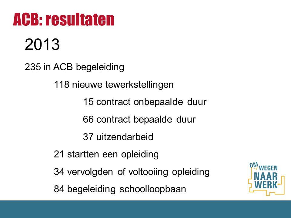 2013 235 in ACB begeleiding 118 nieuwe tewerkstellingen 15 contract onbepaalde duur 66 contract bepaalde duur 37 uitzendarbeid 21 startten een opleidi