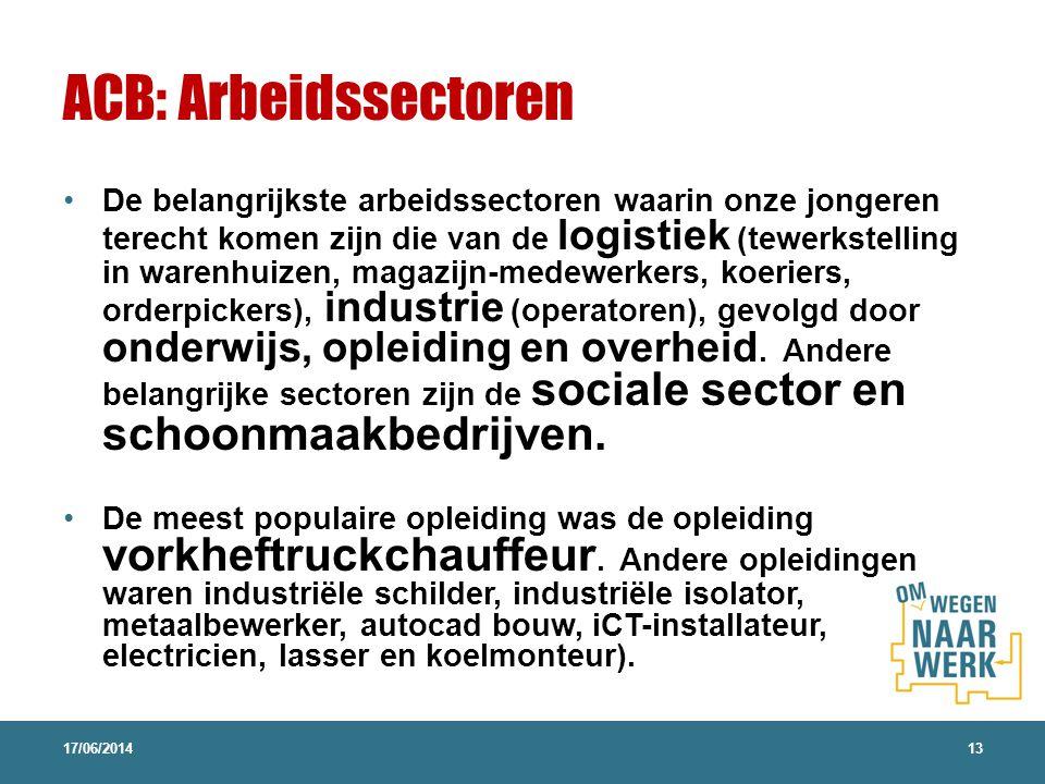 ACB: Arbeidssectoren 17/06/201413 De belangrijkste arbeidssectoren waarin onze jongeren terecht komen zijn die van de logistiek (tewerkstelling in war
