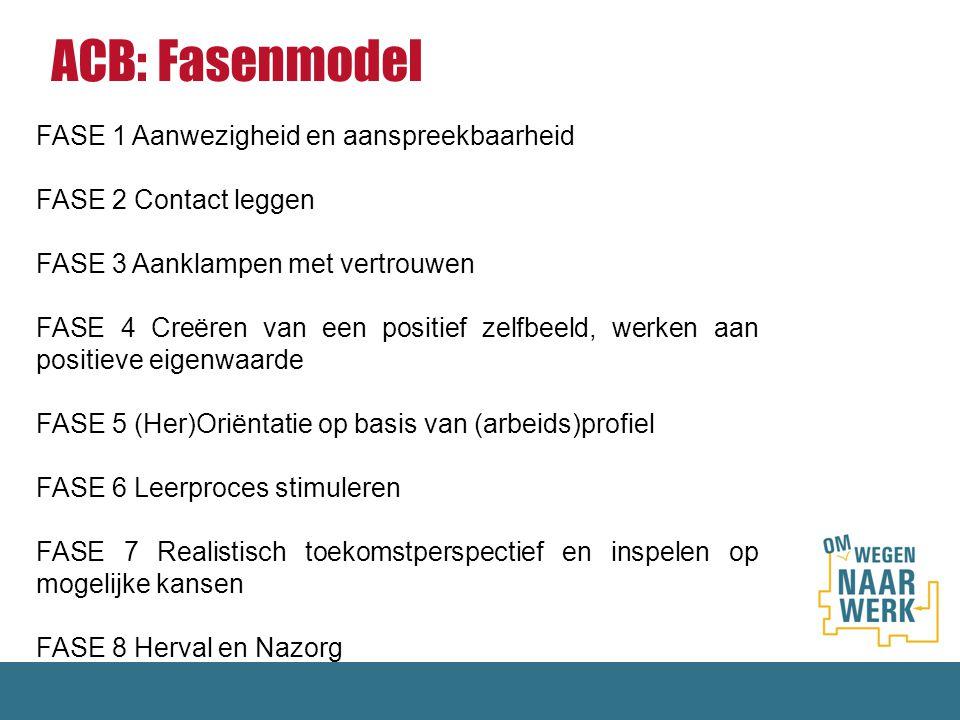 FASE 1 Aanwezigheid en aanspreekbaarheid FASE 2 Contact leggen FASE 3 Aanklampen met vertrouwen FASE 4 Creëren van een positief zelfbeeld, werken aan