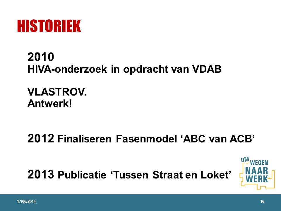 HISTORIEK 2010 HIVA-onderzoek in opdracht van VDAB VLASTROV. Antwerk! 2012 Finaliseren Fasenmodel 'ABC van ACB' 2013 Publicatie 'Tussen Straat en Loke