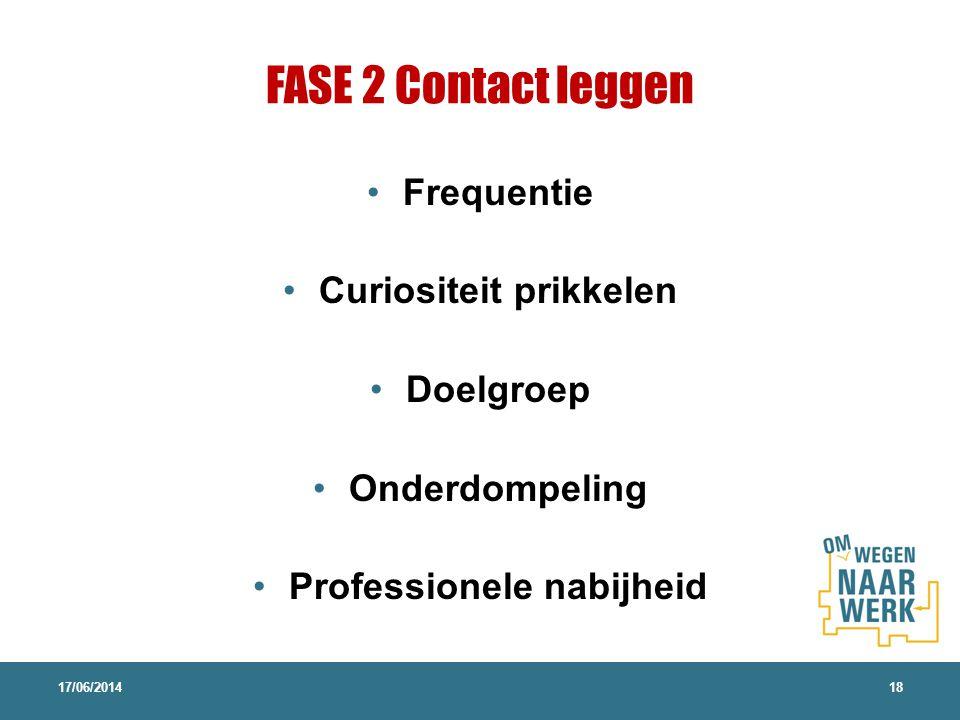FASE 2 Contact leggen Frequentie Curiositeit prikkelen Doelgroep Onderdompeling Professionele nabijheid 17/06/201418
