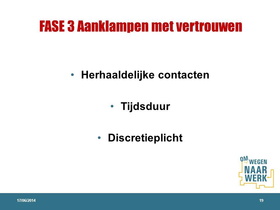FASE 3 Aanklampen met vertrouwen Herhaaldelijke contacten Tijdsduur Discretieplicht 17/06/201419
