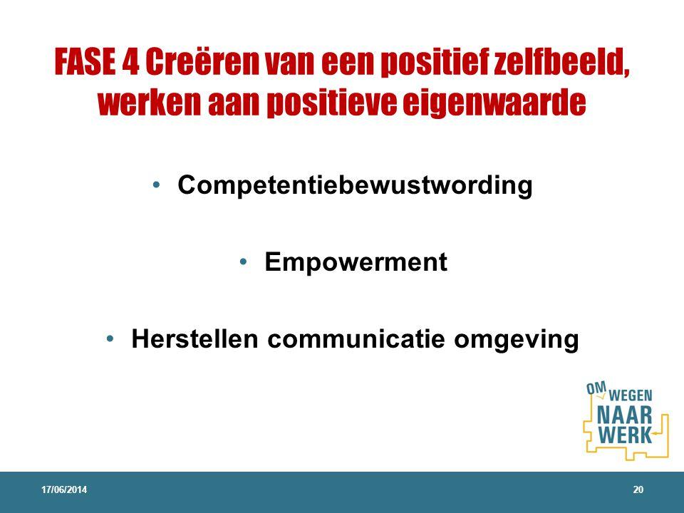 FASE 4 Creëren van een positief zelfbeeld, werken aan positieve eigenwaarde Competentiebewustwording Empowerment Herstellen communicatie omgeving 17/0