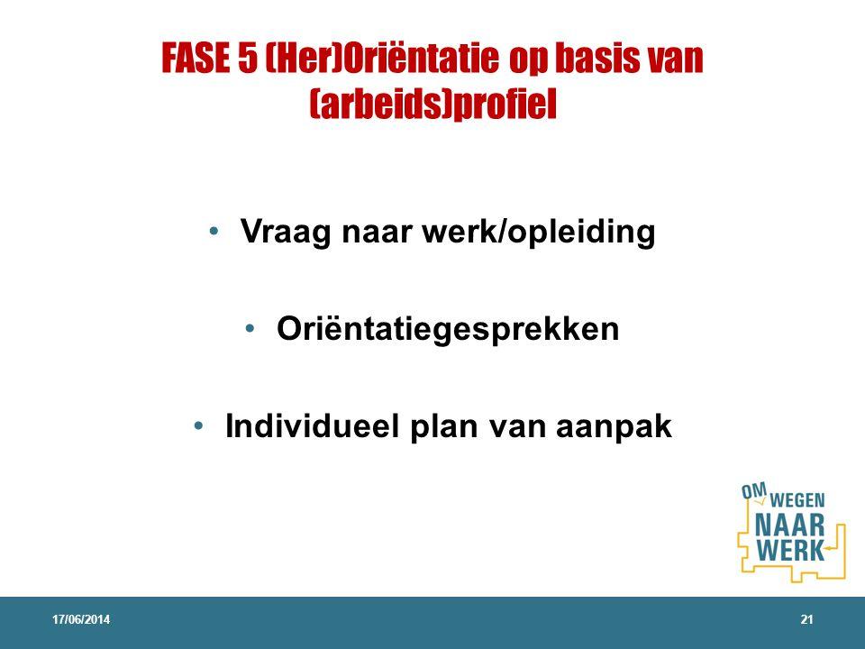 FASE 5 (Her)Oriëntatie op basis van (arbeids)profiel Vraag naar werk/opleiding Oriëntatiegesprekken Individueel plan van aanpak 17/06/201421