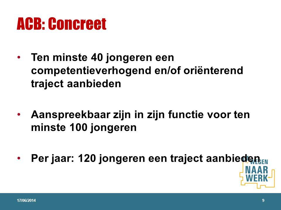 ACB: Concreet 17/06/20149 Ten minste 40 jongeren een competentieverhogend en/of oriënterend traject aanbieden Aanspreekbaar zijn in zijn functie voor