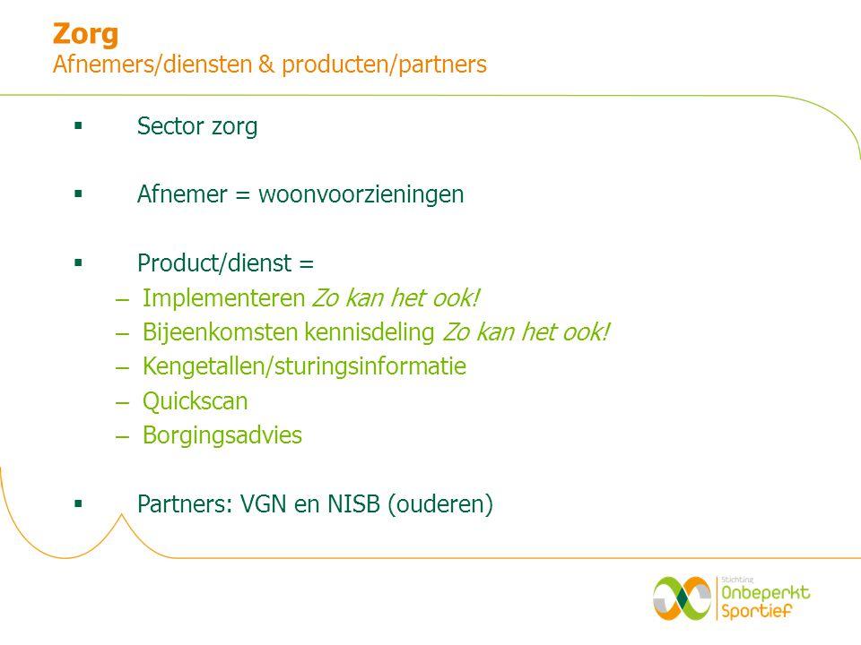 Zorg Afnemers/diensten & producten/partners  Sector zorg  Afnemer = woonvoorzieningen  Product/dienst = – Implementeren Zo kan het ook.