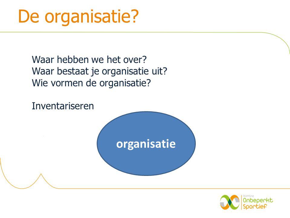 De organisatie? Waar hebben we het over? Waar bestaat je organisatie uit? Wie vormen de organisatie? Inventariseren organisatie