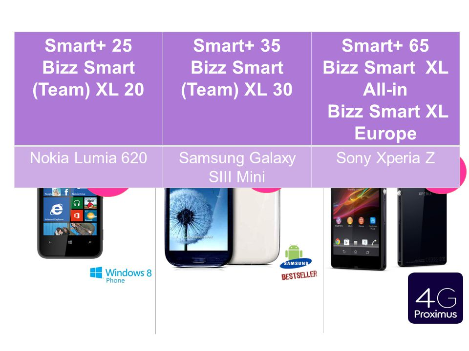 € 1* 259 € € 1* € 299 € 1* € 649 Smart+ 25 Bizz Smart (Team) XL 20 Smart+ 35 Bizz Smart (Team) XL 30 Smart+ 65 Bizz Smart XL All-in Bizz Smart XL Europe Nokia Lumia 620Samsung Galaxy SIII Mini Sony Xperia Z