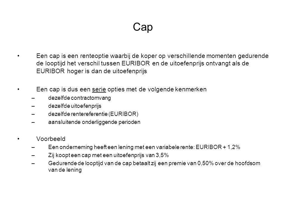 Cap Een cap is een renteoptie waarbij de koper op verschillende momenten gedurende de looptijd het verschil tussen EURIBOR en de uitoefenprijs ontvang