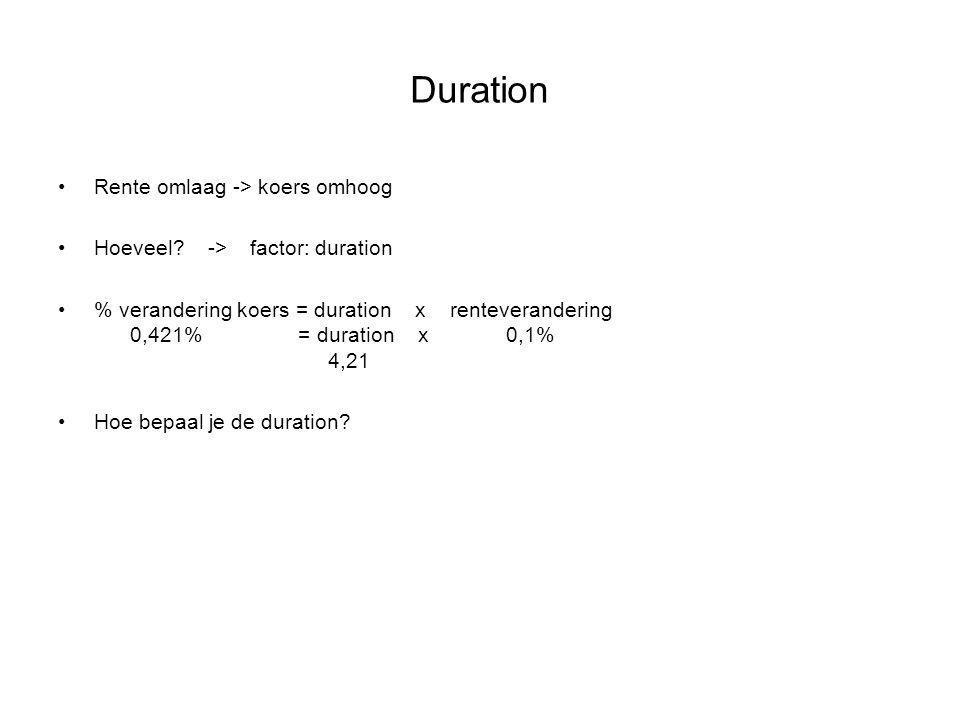 Duration Rente omlaag -> koers omhoog Hoeveel? ->factor: duration % verandering koers = duration x renteverandering 0,421% = duration x 0,1% 4,21 Hoe