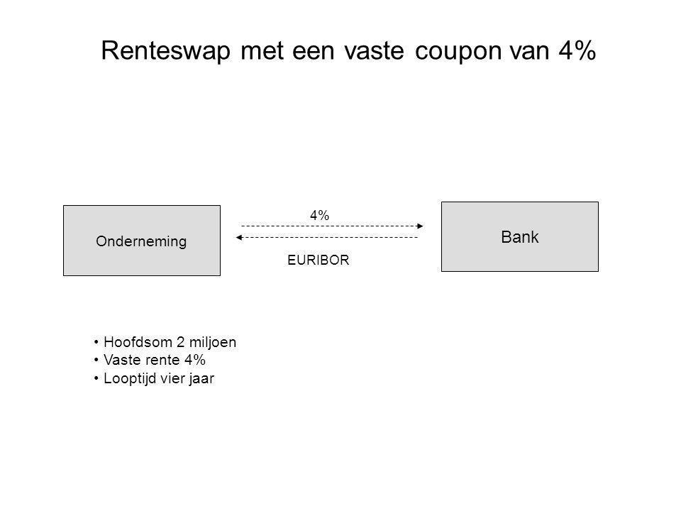 Onderneming Bank 4% EURIBOR Renteswap met een vaste coupon van 4% Hoofdsom 2 miljoen Vaste rente 4% Looptijd vier jaar