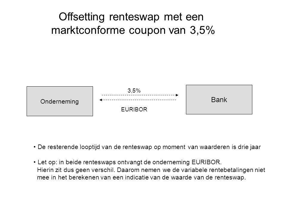 Onderneming Bank 3,5% EURIBOR Offsetting renteswap met een marktconforme coupon van 3,5% De resterende looptijd van de renteswap op moment van waarder