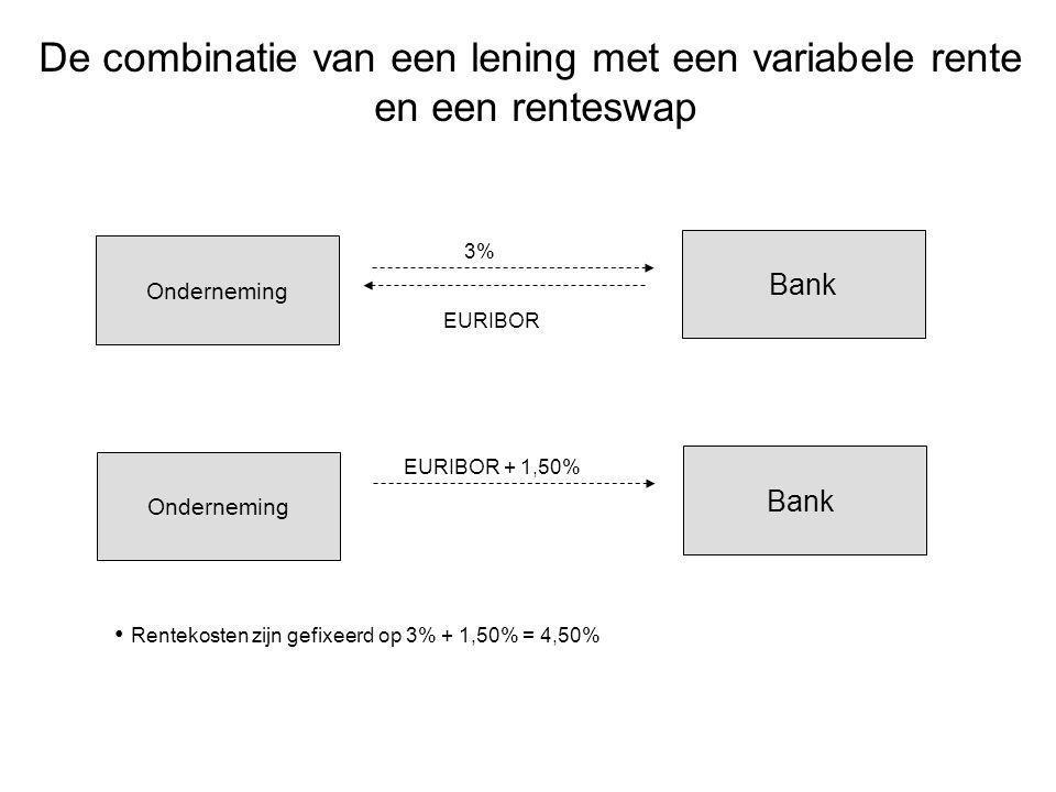 Onderneming Bank 3% EURIBOR Onderneming Bank EURIBOR + 1,50% De combinatie van een lening met een variabele rente en een renteswap Rentekosten zijn ge